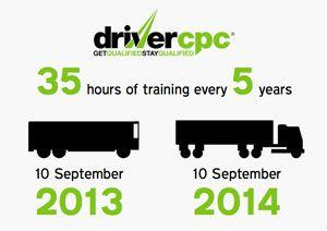 image: UK freight road haulage CPC