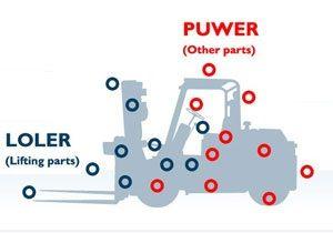 image: UK fork lift truck road haulage operator freight HGV fleet examination prosecution
