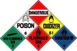 image: ADR hazardous goods road haulage Condor freight forwarders logistics course