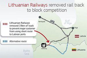 image: Lithuania freight logistics rail cargo European Commission corruption fine track