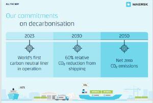 image: Denmark, AP Moller Maersk, shipping, carbon, neutral, 2023, logistics, container, line, feeder, vessel, ship,