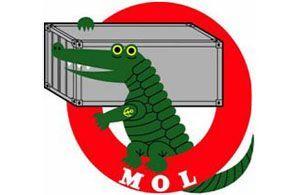 image: MOL