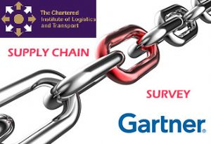 image: UK Gartner CILT Chartered Institute of Logistics and Transport supply chain survey