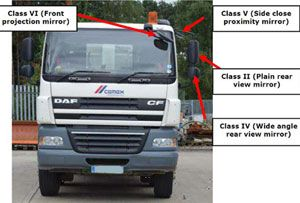 image: UK London safer lorry scheme road haulage operators freight transport mirrors sideguards