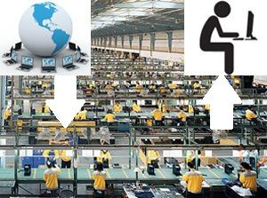image: FIATA international freight forwarding shipping and logistics agent UN supply chain life cycle theory