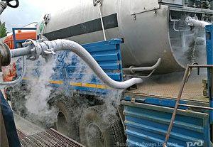 image: Russia RZDL logistics freight forwarding oxygen cryogenic multimodal rail wagon cargo
