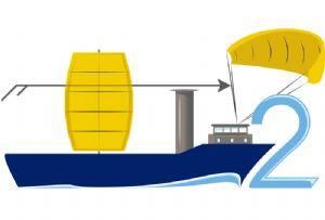 image: US, Netherlands, WiSP2, wind assisted, merchant, fleet, container, ships, tankers, Flettner, rotor, kite,