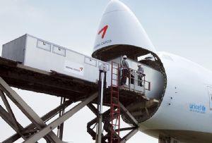image: IATA global air freight demand capacity cargo volumes