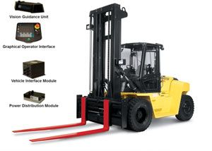 image: Hyster Seegrid fork lift truck freight logistics rugged technology