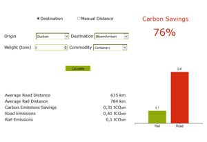 image: South Africa Carbon emissions tax road freight rail cargo logistics Transnet