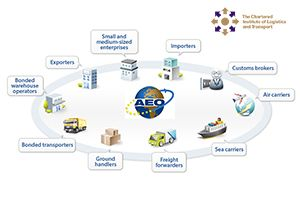 image: UK AEO authorised economic operator freight forwarder shipper post Brexit CILT Chartered Institute of Logistics and Transport