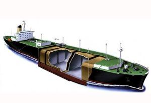 image: International Maritime Organization oil tanker bulk carrier