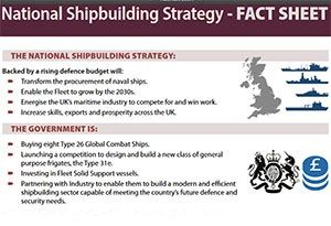 image: UK LISW 2017 Liam Fox Chris Grayling John Hayes shipping shipbuilding Royal Navy freight logistics