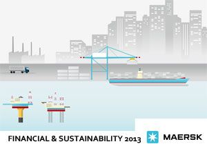 image: Maersk container shipping line financial results sustainability logistics terminal oil recovery