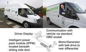 image: UK electric van freight delivery truck haulage hybrid LEZ Transport for London EV