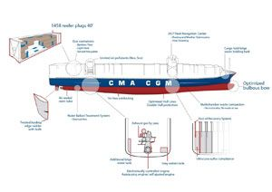 image: CO2 CMA CGM France container shipping line reefer TEU China Maltese flag