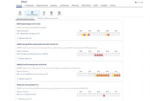 image: DNV, compliance, tool, ship, owner, operator, regulations, flag state,