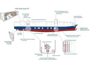 image: CMA CGM France China container shipping line vessel TEU box carrier