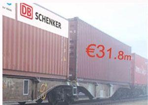 image: Europe freight logistics antitrust European Commission (EC) Kuehne + Nagel Schenker cartel blocktrain immunity