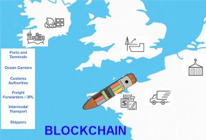 image: Denmark IBM TradeLens blockchain shipping solution container ports forwarding agents logistics Ceva Damco Hamburg Sud Lloyd CMA CGM