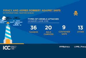 image: Gulf of Guinea piracy kidnapping ship vessel merchant International Maritime Bureau (IMB) citadel Navy