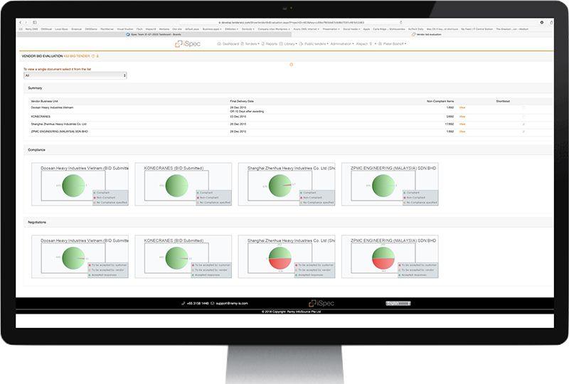 image: Dubai, DP World, iSpec, capital intensive, web based software, Remy InfoSource, procurement,